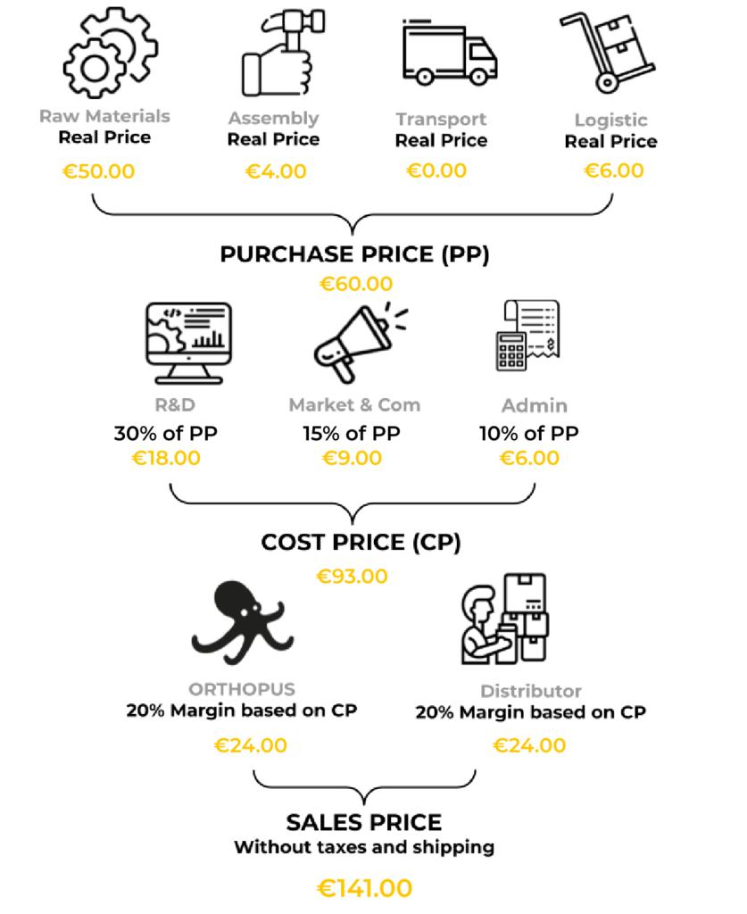hook transparent price